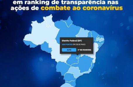 DESTAQUE NACIONAL | Governo Ibaneis é primeiro lugar em transparência sobre a Covid-19