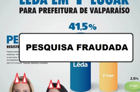 SUSPEITA DE FRAUDE | Justiça Eleitoral e MPE investigam Instituto Podium por divulgar pesquisa duvidosa em favor de Lêda Borges