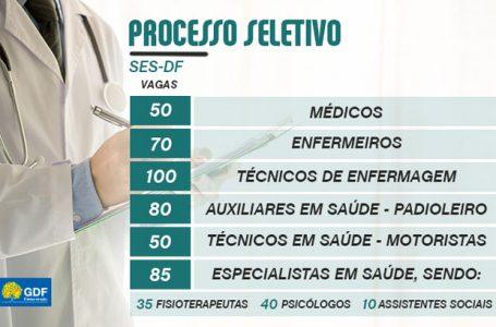 CONCURSO DA SAÚDE-DF   Ibaneis autoriza processo seletivo com 435 vagas para reforçar atendimento a pacientes com Covid